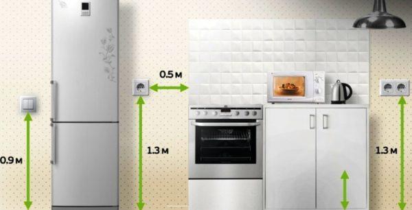 Разхмещение розеток на кухне